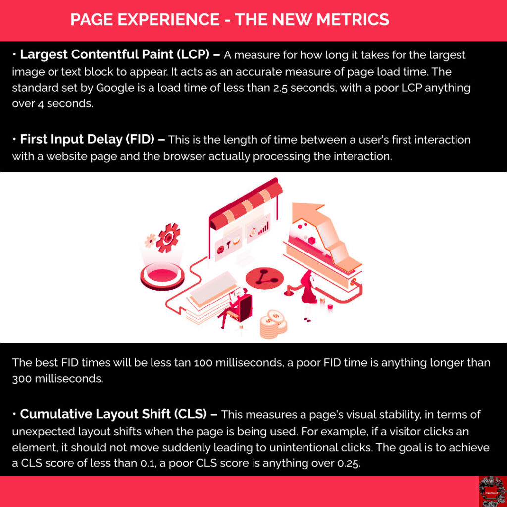 page-experience-ranking-signal